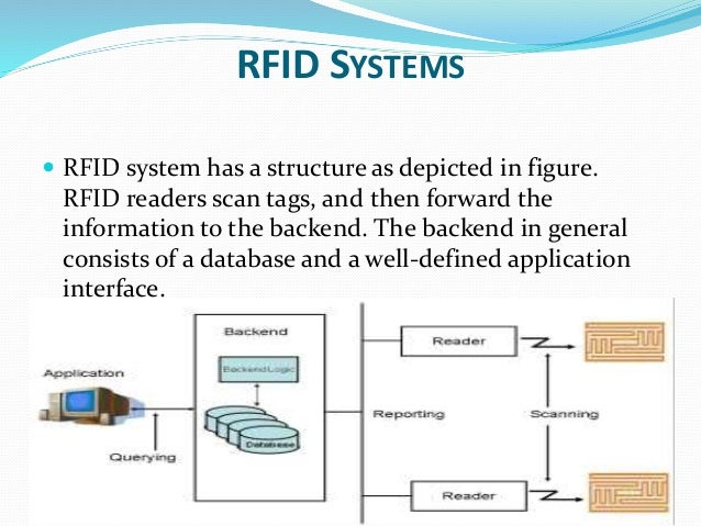 Rfid middleware research paper