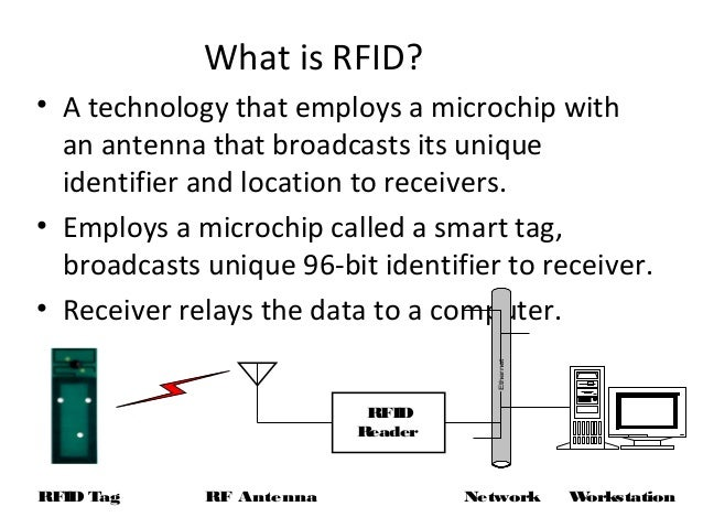 Applications of RFID technology