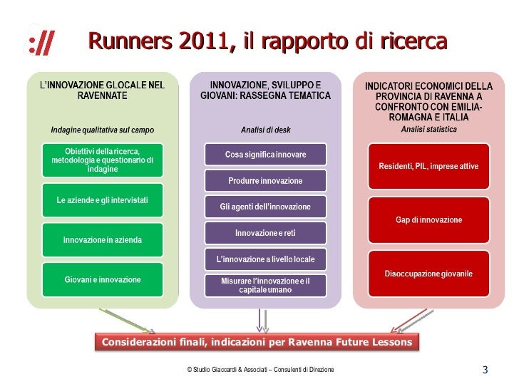 Rapporto Runners. L'innovazione glocale nel ravennate Slide 3