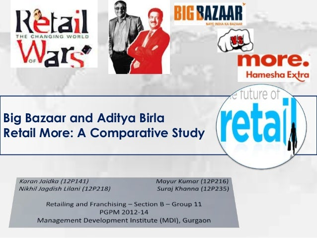 Big Bazaar and Aditya Birla Retail More: A Comparative Study