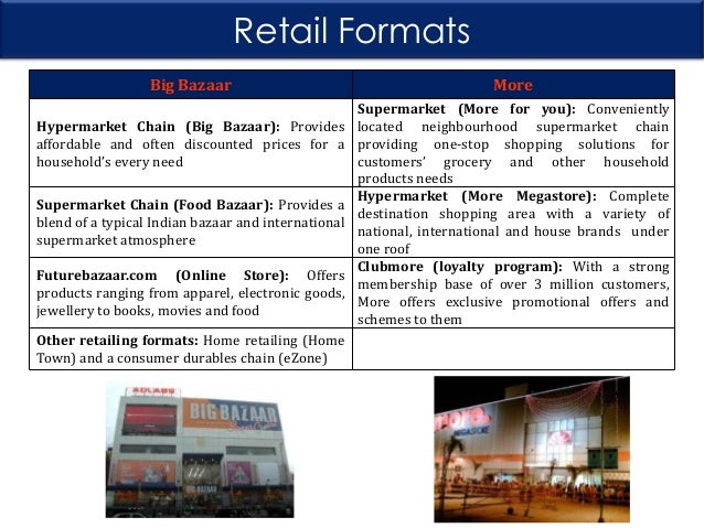 big bazaar india case study Vinay gupta it's come a long way in 10 years  leadership & managing people case study debolina dutta  pantaloon retail (india) ltd, and two of the company's formats--big bazaar and food.