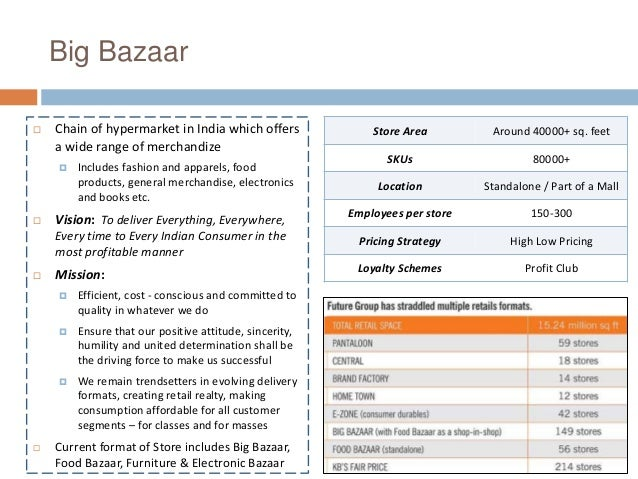 pricing strategy among big bazaar and other retail Transcript of retail layout/store layout big bazaar retail/store materials handling equipment and all other supporting services along with the design of.