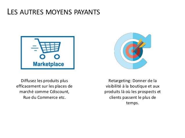 LES AUTRES MOYENS PAYANTS Diffusez les produits plus efficacement sur les places de marché comme Cdiscount, Rue du Commerc...