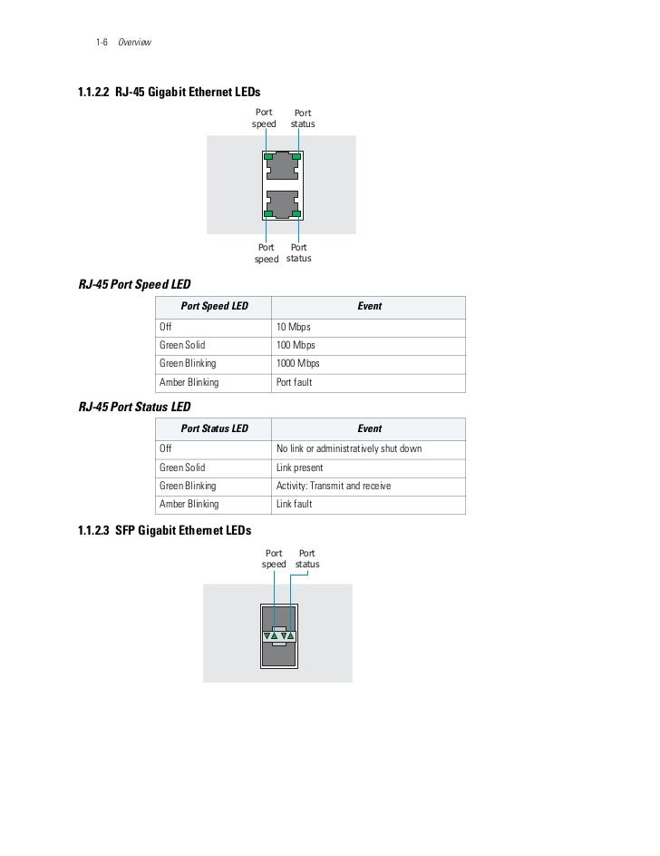 Rfs7000 series switch system reference guide