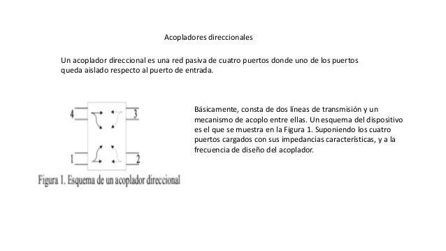 Acopladores direccionales  Un acoplador direccional es una red pasiva de cuatro puertos donde uno de los puertos queda ais...