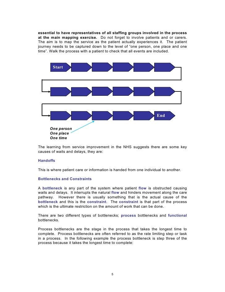 Service improvement essay nhs