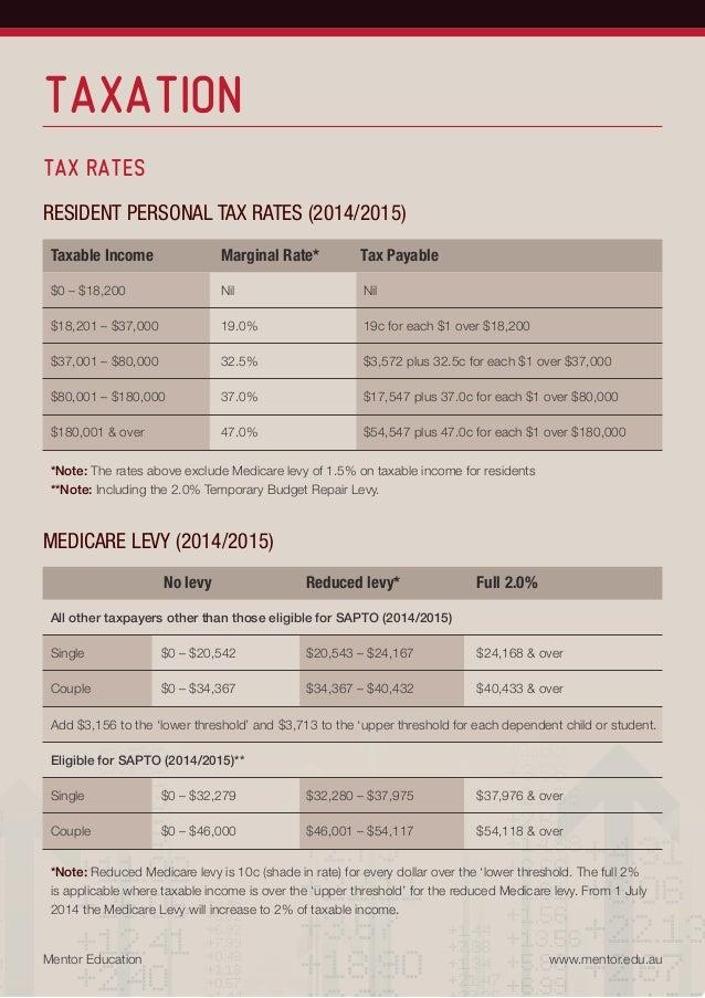rg146 pocket guide rh slideshare net 2013 Tax Tables 2013 Tax Tables