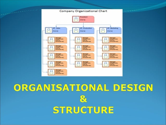 What Is Organizing? Organizing: Arranging the activities of the enterprise in such a way that they systematically contrib...
