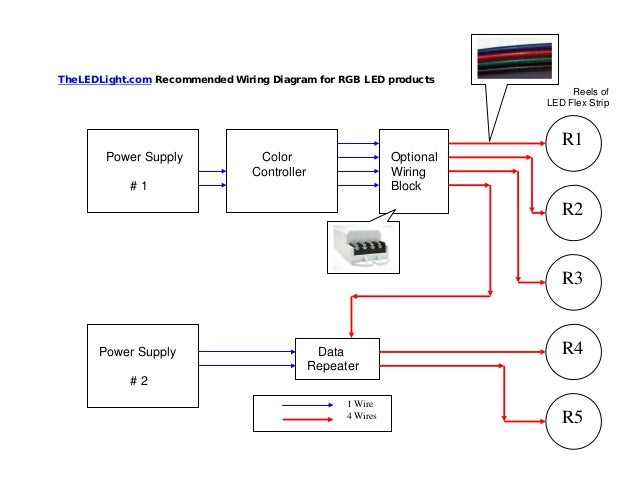 wiring diagram for rgb led products