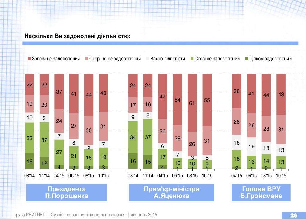 Порошенко призвал Кабмин и Раду ускорить выполнение Плана действий по либерализации визового режима с ЕС - Цензор.НЕТ 6559