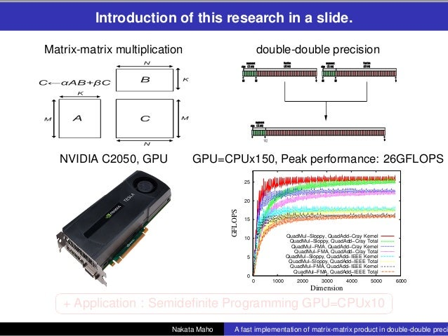 A fast implementation of matrix-matrix product in double-double precision on NVIDIA C2050 and application  to semidefinite programming Slide 3