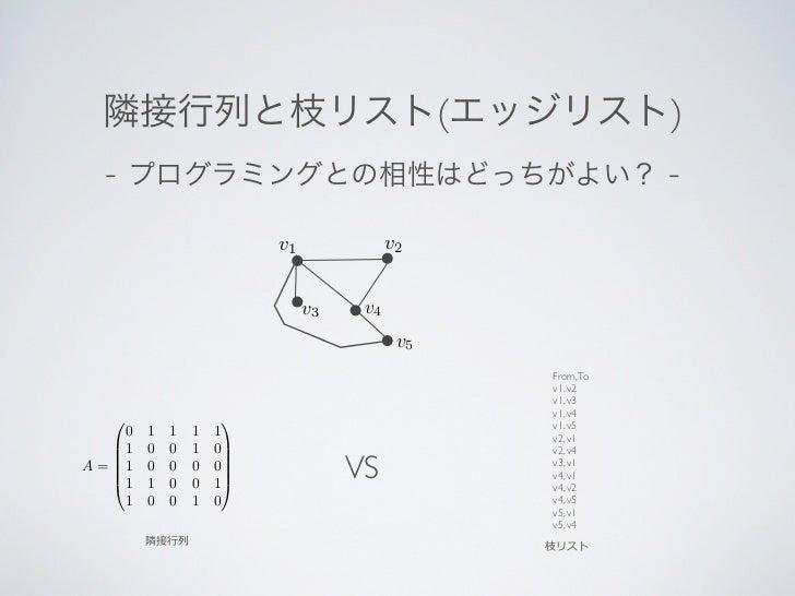 複雑ネットワーク勉強会 第2章前半(R, gephi, cytoscapeの事例付) 20120122 Slide 2