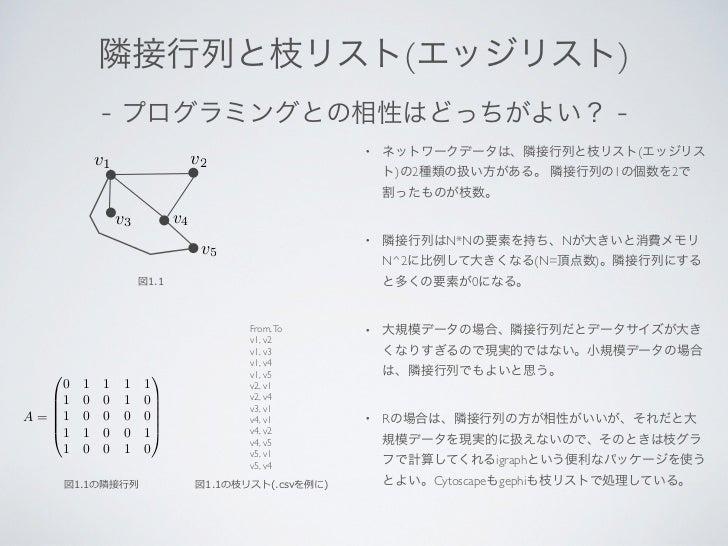 複雑ネットワーク勉強会 第2章前半(R, gephi, cytoscapeの事例付) 20120122 Slide 3