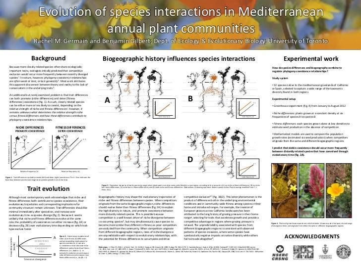 Evolution of species interactions in Mediterranean                                                                        ...