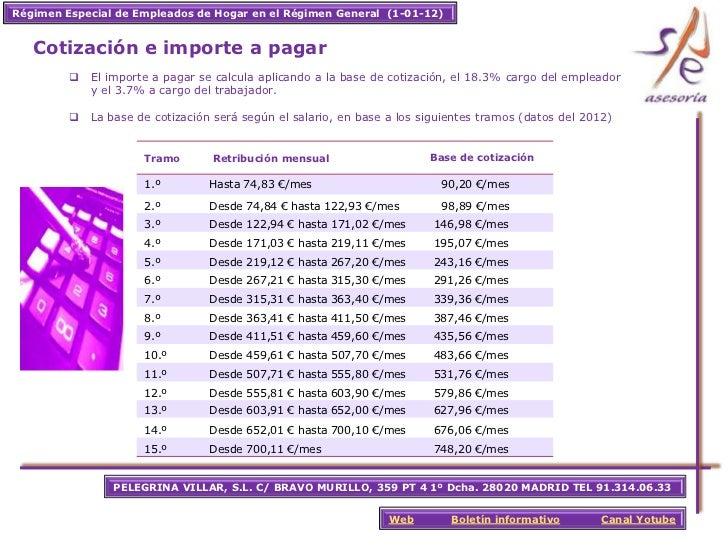 Nuevo r gimen especial de empleados de hogar en el r gimen for Modelo ta 6 0138 hogar