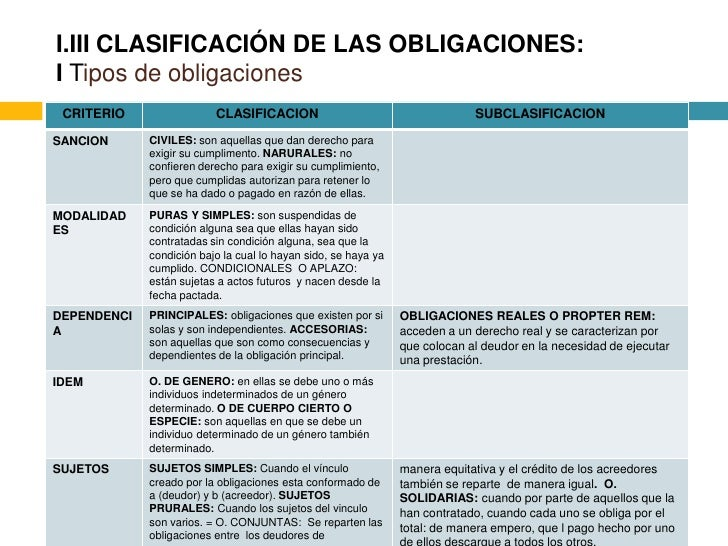 a essay of las obligaciones jurdicas Families paying for higher education require comprehensive a essay of las obligaciones jurdicas financial aid strategies that draw from all  an introduction to.