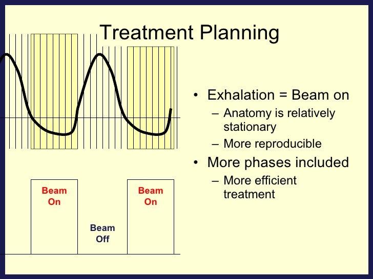 <ul><li>Exhalation = Beam on </li></ul><ul><ul><li>Anatomy is relatively stationary </li></ul></ul><ul><ul><li>More reprod...