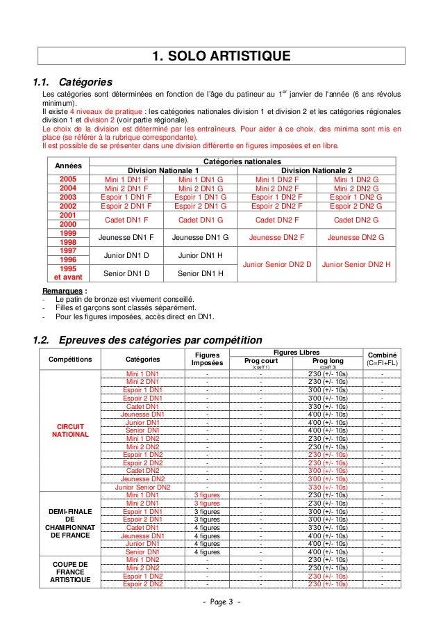 Rglement technique cpa_2015_version_1.3 Slide 3
