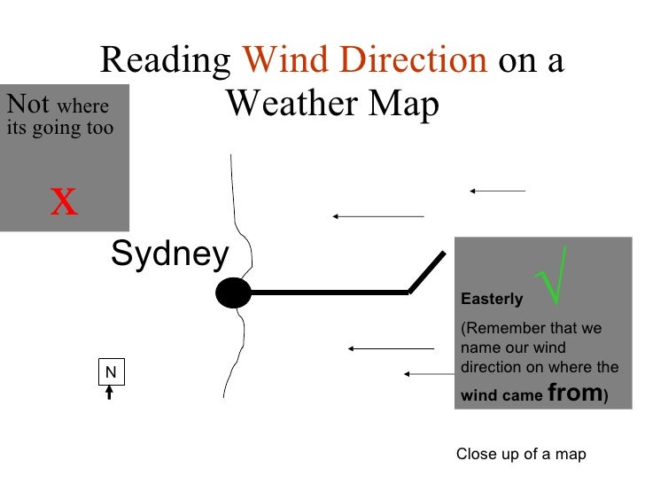 how to read wind direction arrows