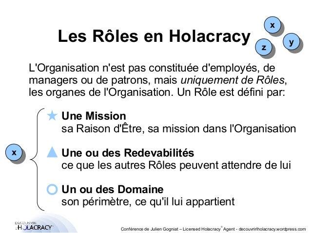 Les Rôles en Holacracy  xx  zz  L'Organisation n'est pas constituée d'employés, de  managers ou de patrons, mais uniquemen...