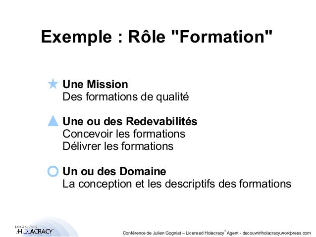"""Exemple : Rôle """"Formation""""  Une Mission  Des formations de qualité  Une ou des Redevabilités  Concevoir les formations  Dé..."""