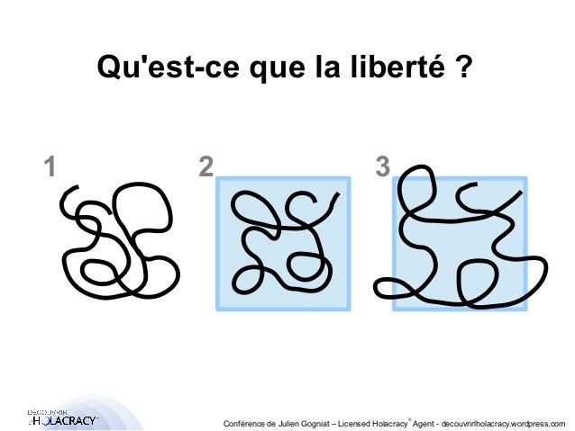 Qu'est-ce que la liberté ?  1 2 3  ®  Conférence de Julien Gogniat – Licensed Holacracy® Agent - decouvrirlholacracy.wordp...