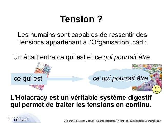 Les humains sont capables de ressentir des  Tensions appartenant à l'Organisation, càd :  Un écart entre ce qui est et ce ...