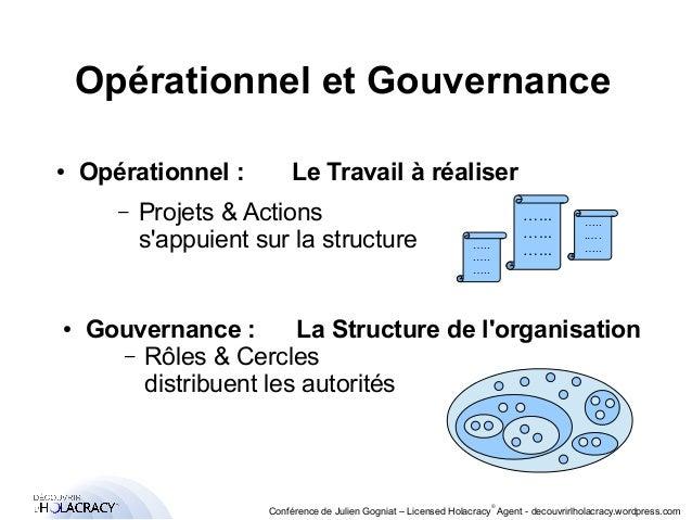 Opérationnel et Gouvernance  ● Opérationnel : Le Travail à réaliser  – Projets & Actions  s'appuient sur la structure  ….....