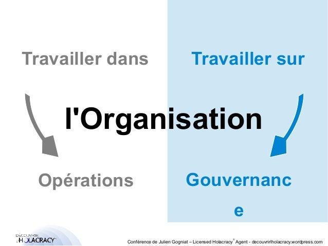 Travailler dans  Travailler sur  l'Organisation  Opérations  ®  Gouvernanc  e  Conférence de Julien Gogniat – Licensed Hol...