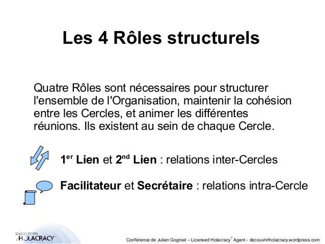 Les 4 Rôles structurels  Quatre Rôles sont nécessaires pour structurer  l'ensemble de l'Organisation, maintenir la cohésio...