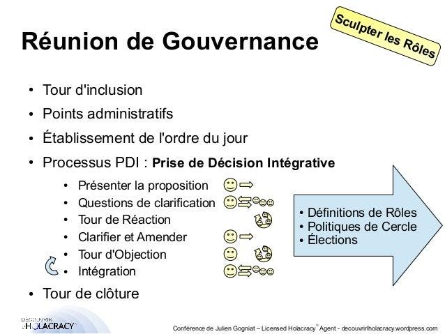 Réunion de Gouvernance  ● Présenter la proposition  ● Questions de clarification  ● Tour de Réaction  ● Clarifier et Amend...