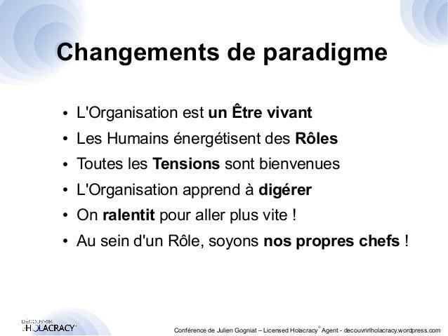Changements de paradigme  ● L'Organisation est un Être vivant  ● Les Humains énergétisent des Rôles  ● Toutes les Tensions...