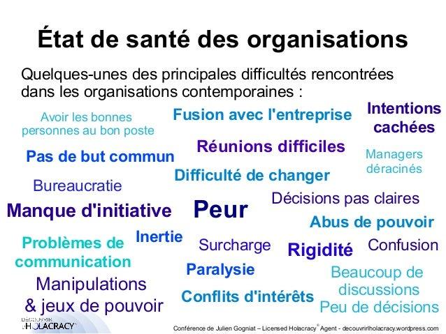 État de santé des organisations  Quelques-unes des principales difficultés rencontrées  dans les organisations contemporai...
