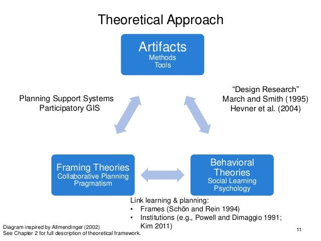 Master's Thesis and Dissertation Abstracts