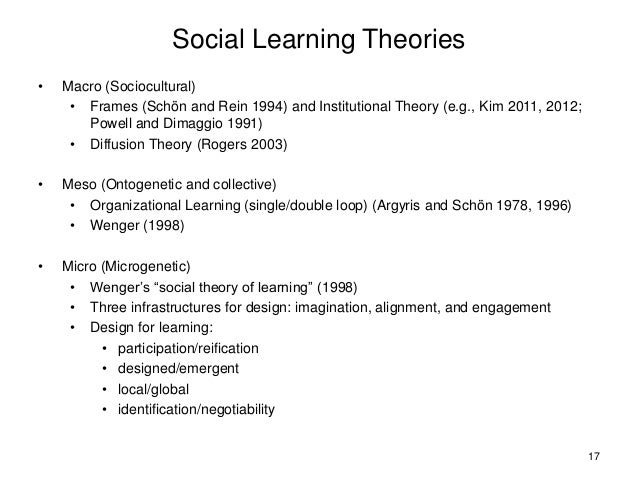 social theorists and dissertations Theory in the research article or dissertation outline scholarly writing in social science and many other disciplines requires integrating theory in research.
