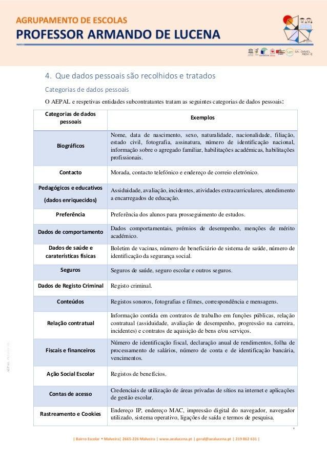 3 AEPALPRO016|01 4. Que dados pessoais são recolhidos e tratados Categorias de dados pessoais O AEPAL e respetivas entidad...