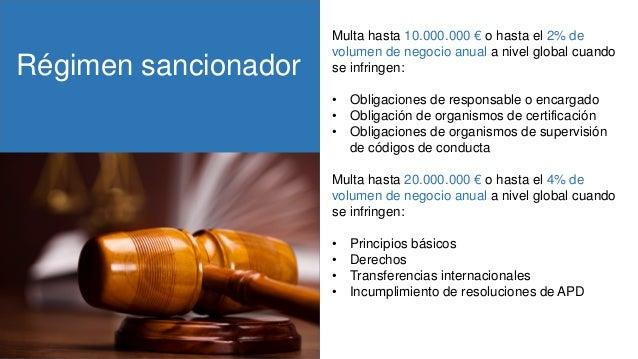 Régimen sancionador Multa hasta 10.000.000 € o hasta el 2% de volumen de negocio anual a nivel global cuando se infringen:...