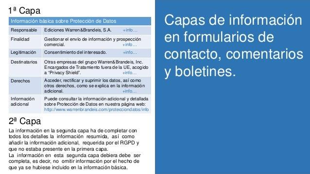 Capas de información en formularios de contacto, comentarios y boletines. 1ª Capa 2ª Capa Información básica sobre Protecc...