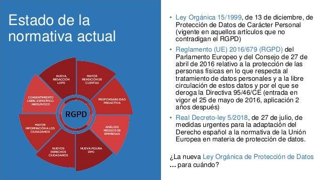 Estado de la normativa actual • Ley Orgánica 15/1999, de 13 de diciembre, de Protección de Datos de Carácter Personal (vig...