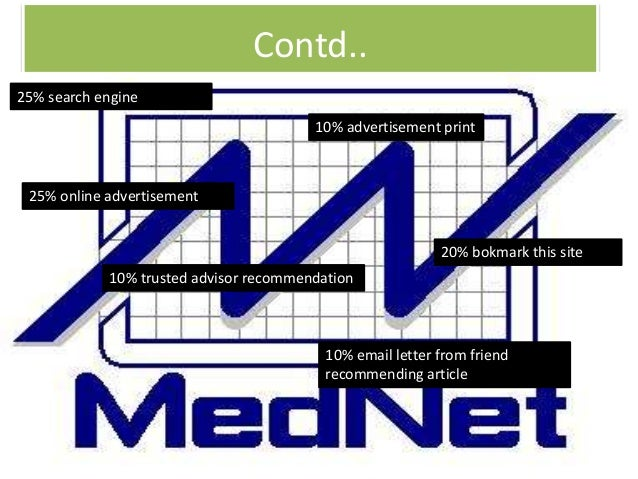 harvard business school case study analysis on  u0026quot mednet confronts clic u2026