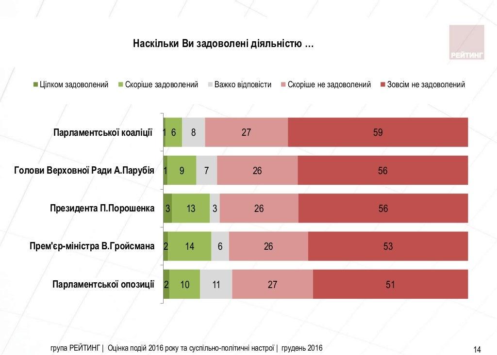 Гройсман: С момента независимости Украины никогда на местах не было столько денег, сколько регионы получили сейчас - Цензор.НЕТ 9838