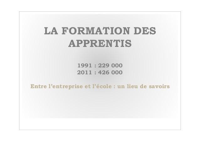 LA FORMATION DESAPPRENTIS1991 : 229 0002011 : 426 000Entre l'entreprise et l'école : un lieu de savoirs