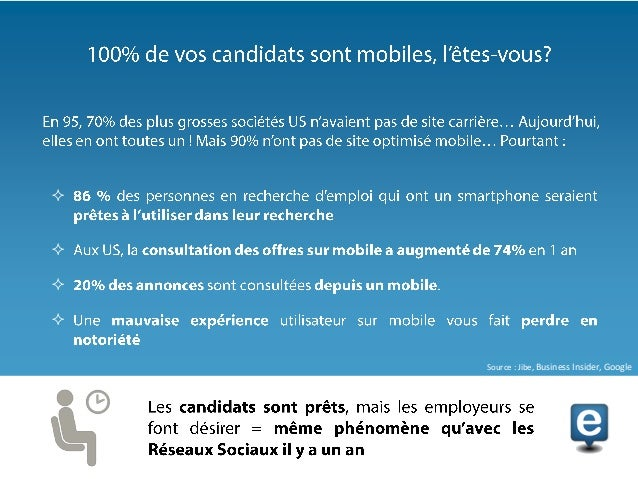 recrutement mobile