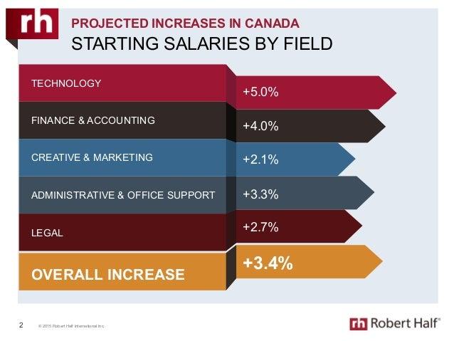 2016 Salary Trends in Canada Slide 2