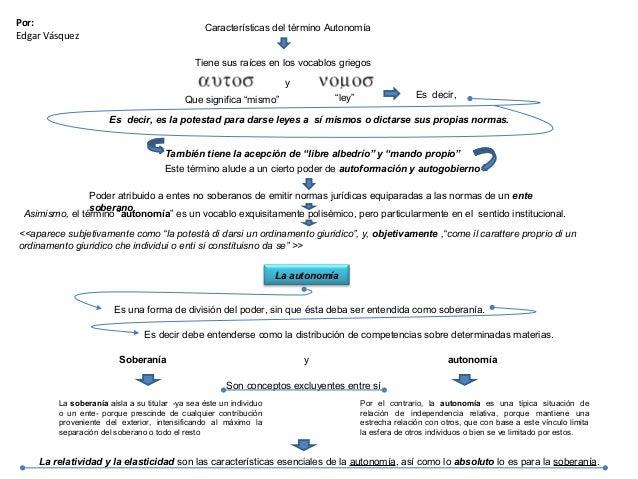"""Características del término AutonomíaPor: Edgar Vásquez Tiene sus raíces en los vocablos griegos Que significa """"mismo"""" """"le..."""