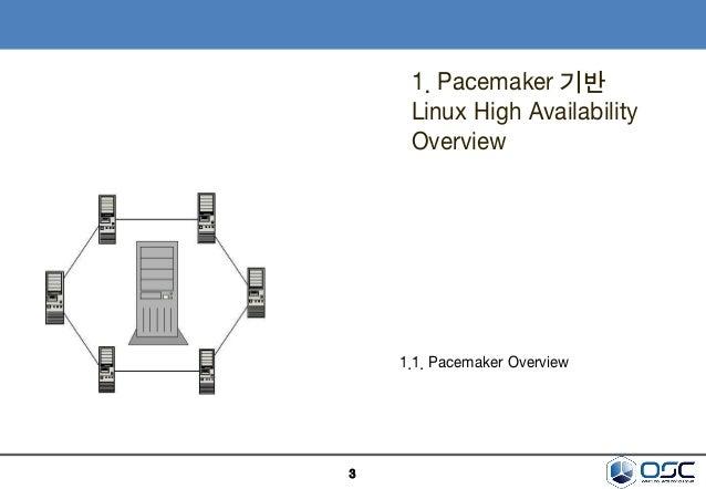 [오픈소스컨설팅]RHEL7/CentOS7 Pacemaker기반-HA시스템구성-v1.0 Slide 3