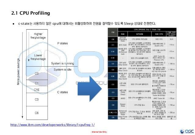 - Internal Use Only - 2.1 CPU Profiling  c-state는 사용하지 않은 cpu에 대해서는 비활성화하여 전원을 절약할수 있도록 Sleep 상태로 전환한다. http://www.ibm.co...