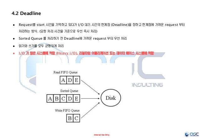 - Internal Use Only - 4.2 Deadline  Request별 start 시간을 기억하고 있다가 I/O 대기 시간의 한계점 (Deadline)을 정하고 한계점에 가까운 request 부터 처리하는 방...