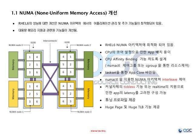 - Internal Use Only - 1.1 NUMA (None-Uniform Memory Access) 개선  RHEL6 NUMA 아키텍쳐에 최적화 되어 있음.  CPU의 코어 설정으로 인한 App 배치 용이 ...