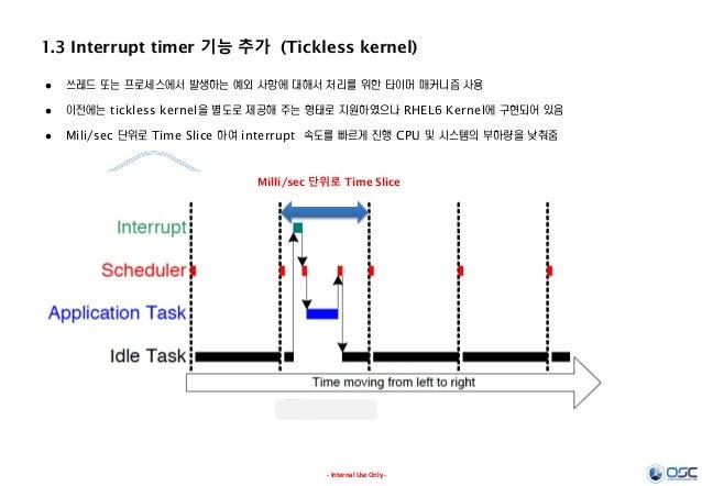 - Internal Use Only - 1.3 Interrupt timer 기능 추가 (Tickless kernel)  쓰레드 또는 프로세스에서 발생하는 예외 사항에 대해서 처리를 위한 타이머 매커니즘 사용  이전에...